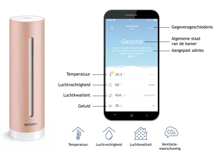 AirTeq Smart Sensor