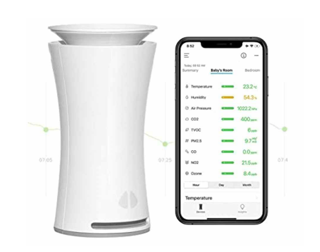 AirTeq Uhoo Sensor