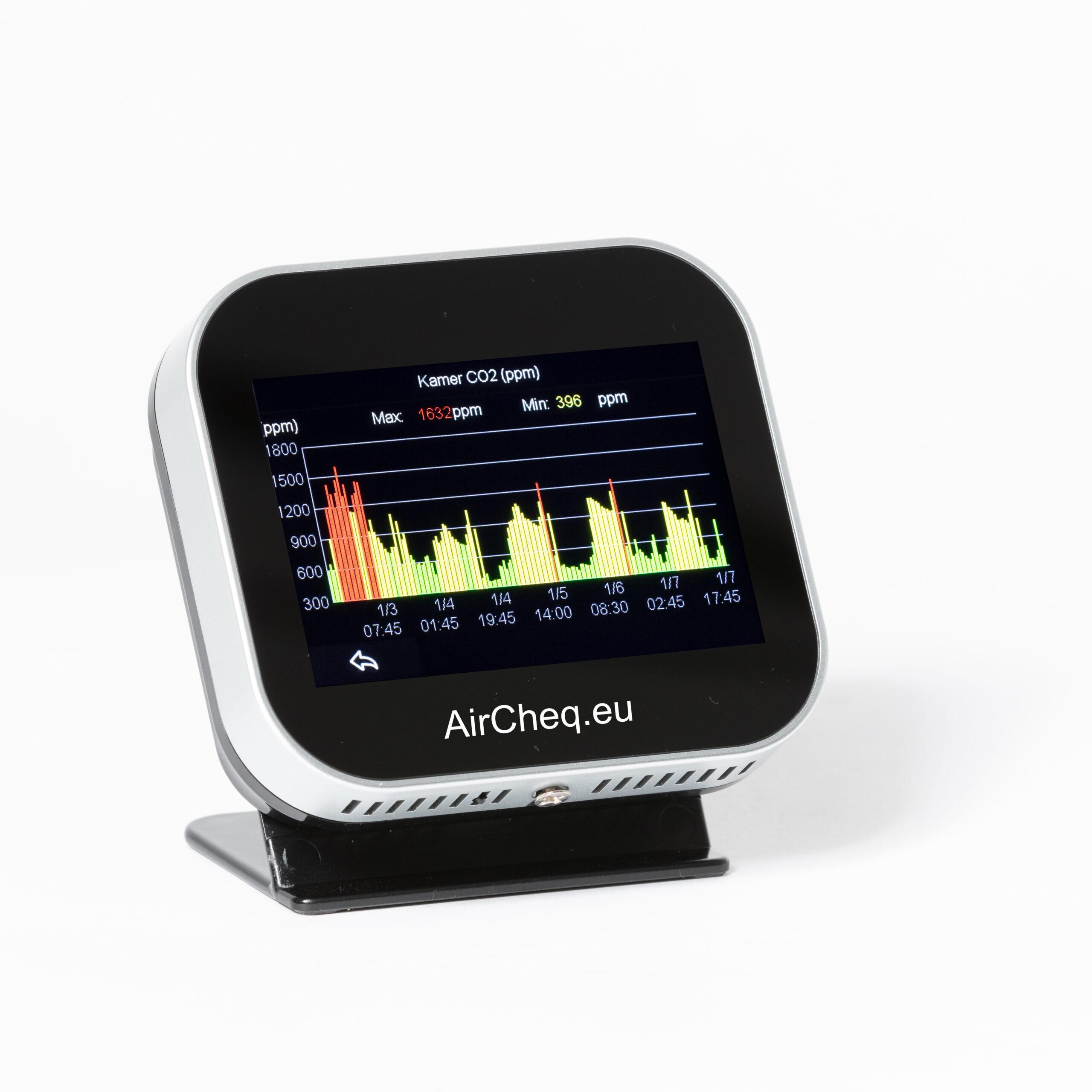 Touch sensor grafiek