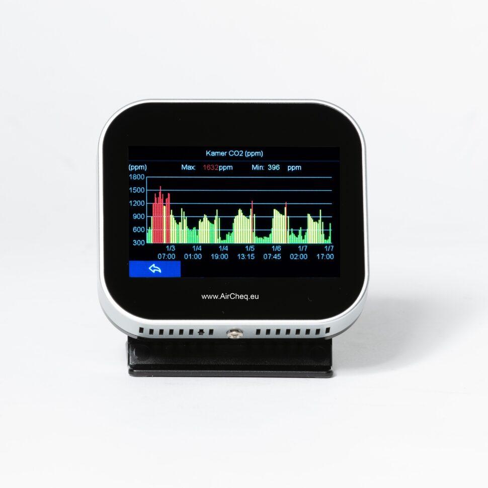 touch sensor stoplicht indicatie grafiek